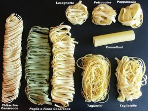 Итальянская паста рецепты приготовления теста