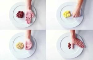 Таплица определения мер и весов , а также размеров порцыи для еды